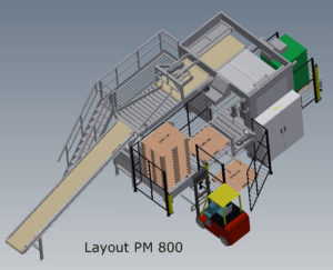 Layout of a Ehcolo PM 800