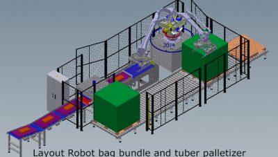 Layout of a robot bag bundle