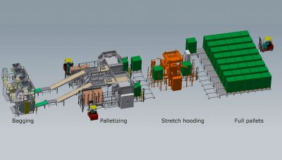 Full turnkey packing line