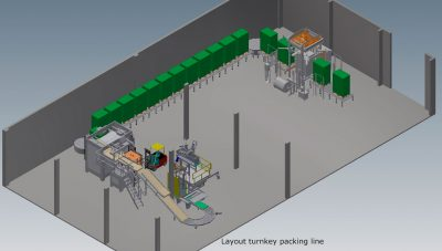 Turnkey packing line